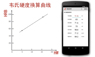 W-B92韦氏硬度计12197.png